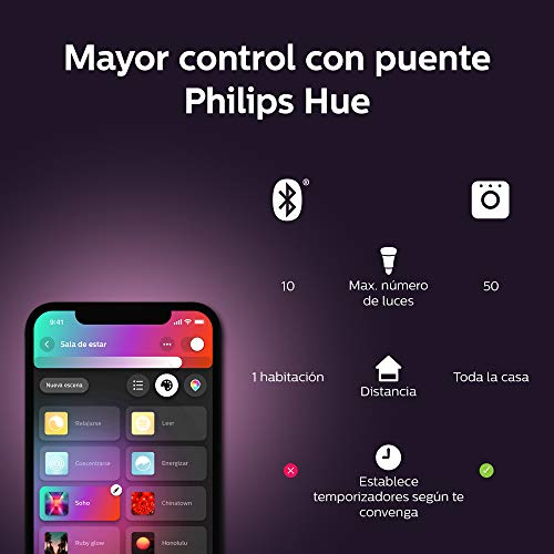 Philips Hue Pack de 2 Bombillas Inteligentes LED E27, con Bluetooth, Luz Blanca y Color, Compatible con Alexa y Google Home, Dispositivo Certificado para personas